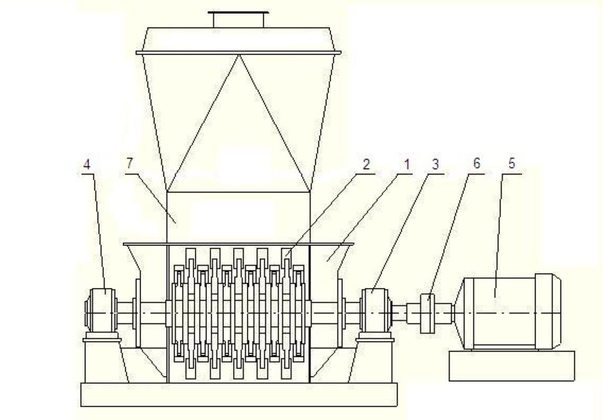 Молотковая мельница - схема